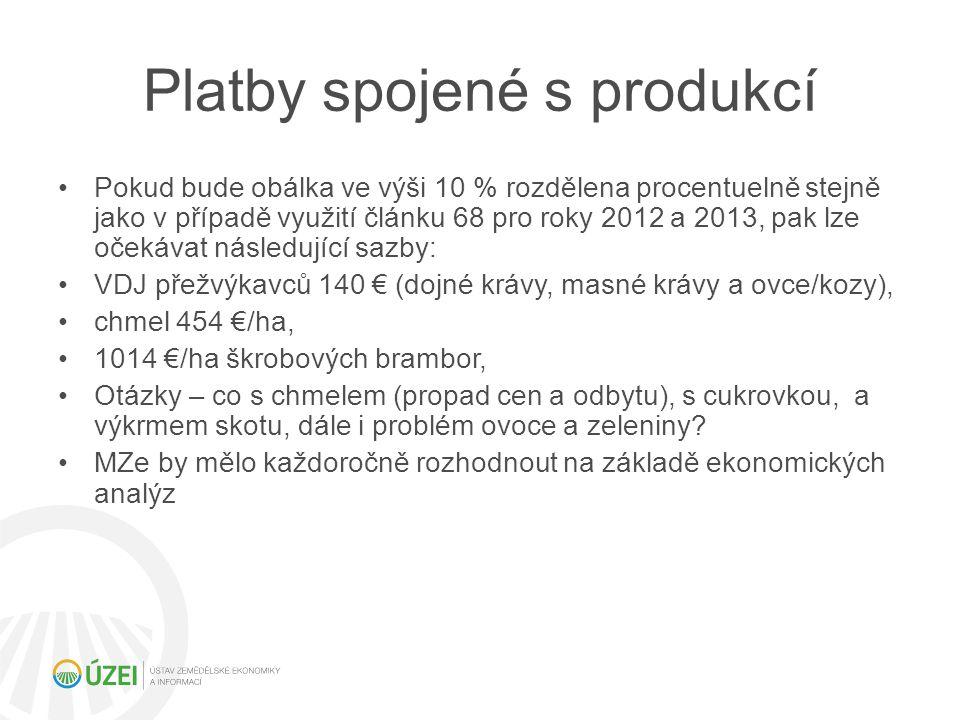 Platby spojené s produkcí
