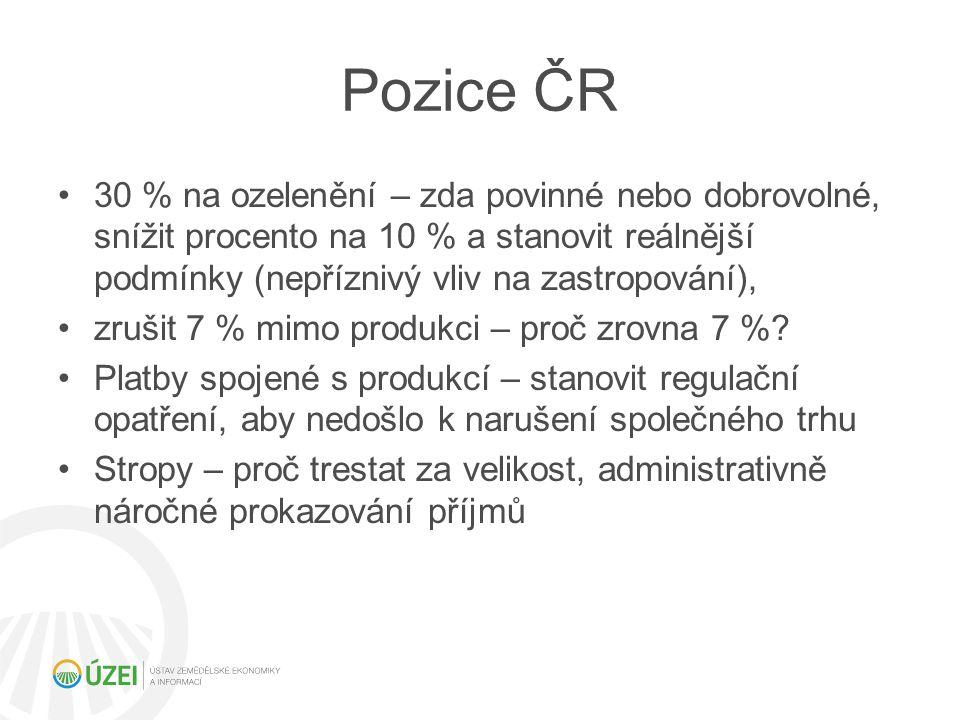 Pozice ČR 30 % na ozelenění – zda povinné nebo dobrovolné, snížit procento na 10 % a stanovit reálnější podmínky (nepříznivý vliv na zastropování),