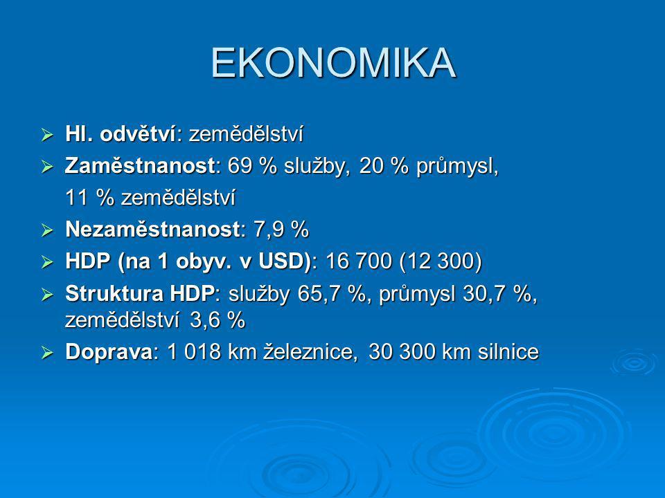EKONOMIKA Hl. odvětví: zemědělství