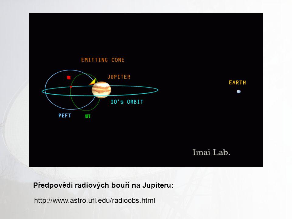 Předpovědi radiových bouří na Jupiteru: