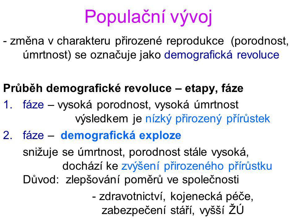 Populační vývoj - změna v charakteru přirozené reprodukce (porodnost, úmrtnost) se označuje jako demografická revoluce.