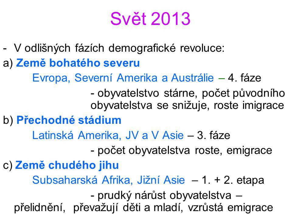 Svět 2013 V odlišných fázích demografické revoluce: