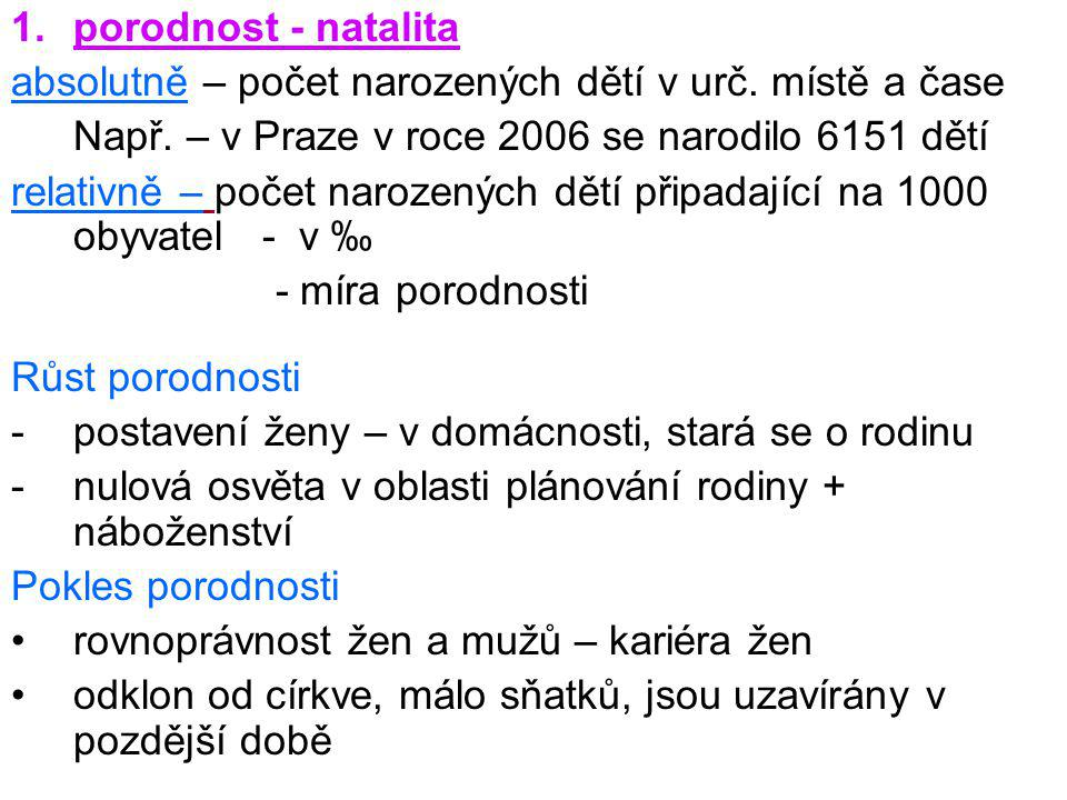 porodnost - natalita absolutně – počet narozených dětí v urč. místě a čase. Např. – v Praze v roce 2006 se narodilo 6151 dětí.