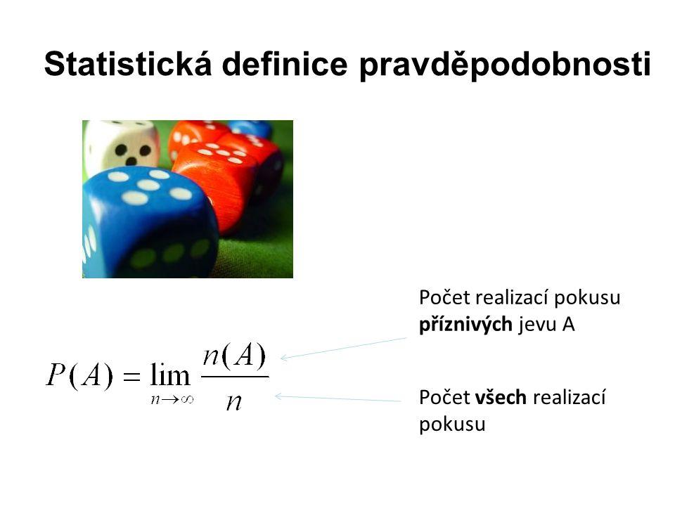 Statistická definice pravděpodobnosti