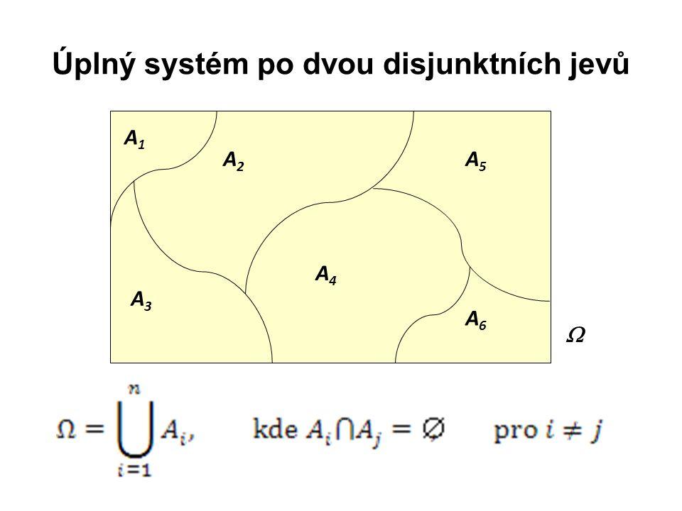 Úplný systém po dvou disjunktních jevů