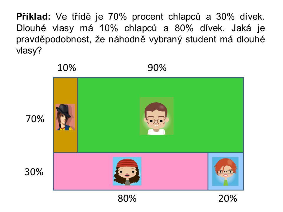 Příklad: Ve třídě je 70% procent chlapců a 30% dívek