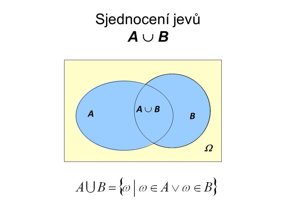 Sjednocení jevů A  B B A  A  B