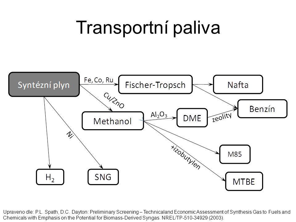 Transportní paliva