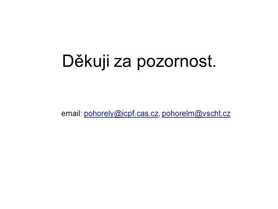 Děkuji za pozornost. email: pohorely@icpf.cas.cz, pohorelm@vscht.cz