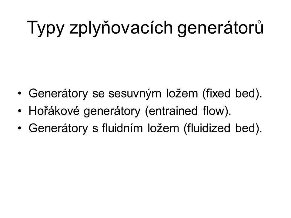 Typy zplyňovacích generátorů