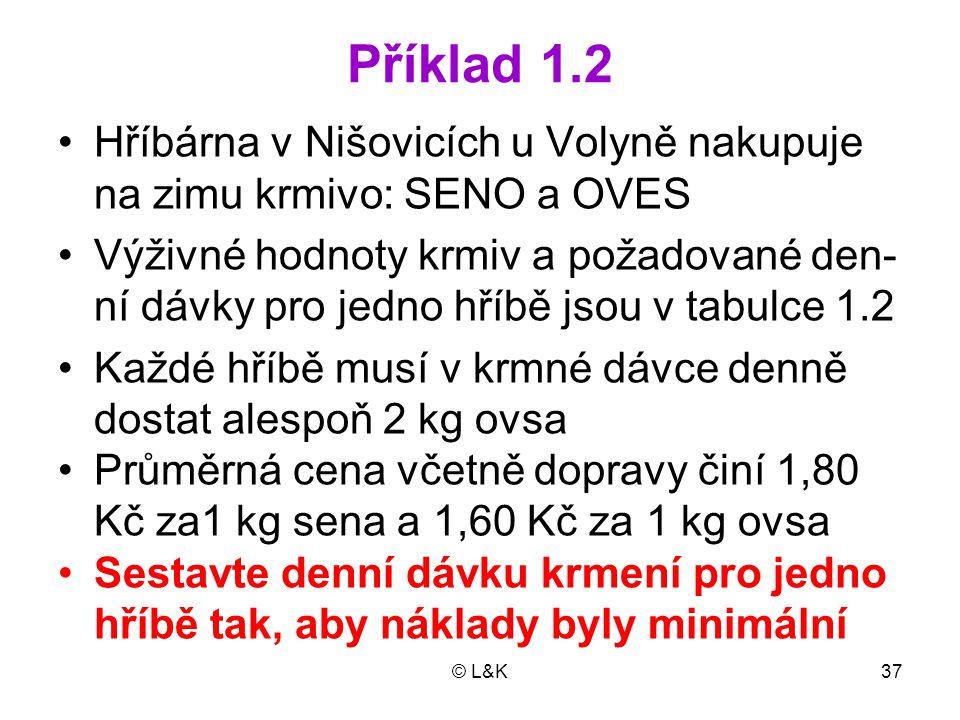 Příklad 1.2 Hříbárna v Nišovicích u Volyně nakupuje na zimu krmivo: SENO a OVES.