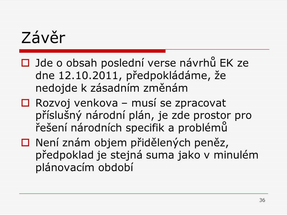 Závěr Jde o obsah poslední verse návrhů EK ze dne 12.10.2011, předpokládáme, že nedojde k zásadním změnám.