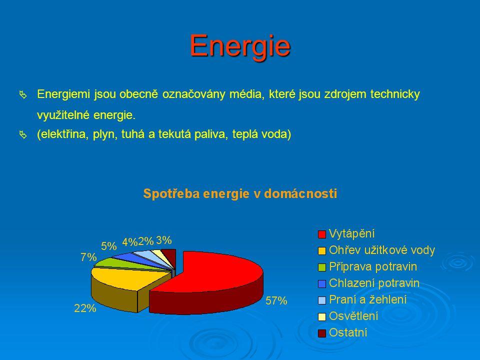 Energie Energiemi jsou obecně označovány média, které jsou zdrojem technicky využitelné energie.