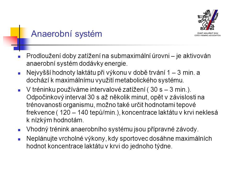 Anaerobní systém Prodloužení doby zatížení na submaximální úrovni – je aktivován anaerobní systém dodávky energie.