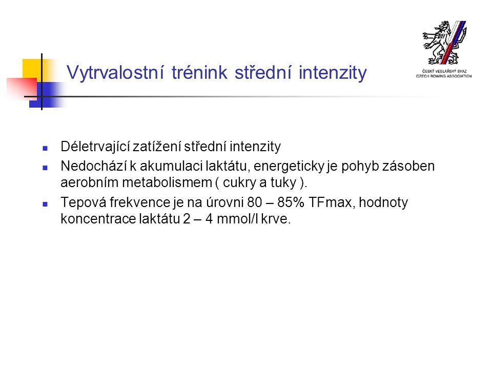 Vytrvalostní trénink střední intenzity