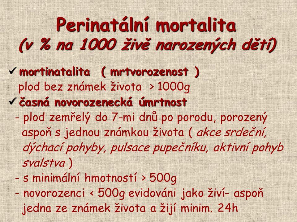Perinatální mortalita (v % na 1000 živě narozených dětí)
