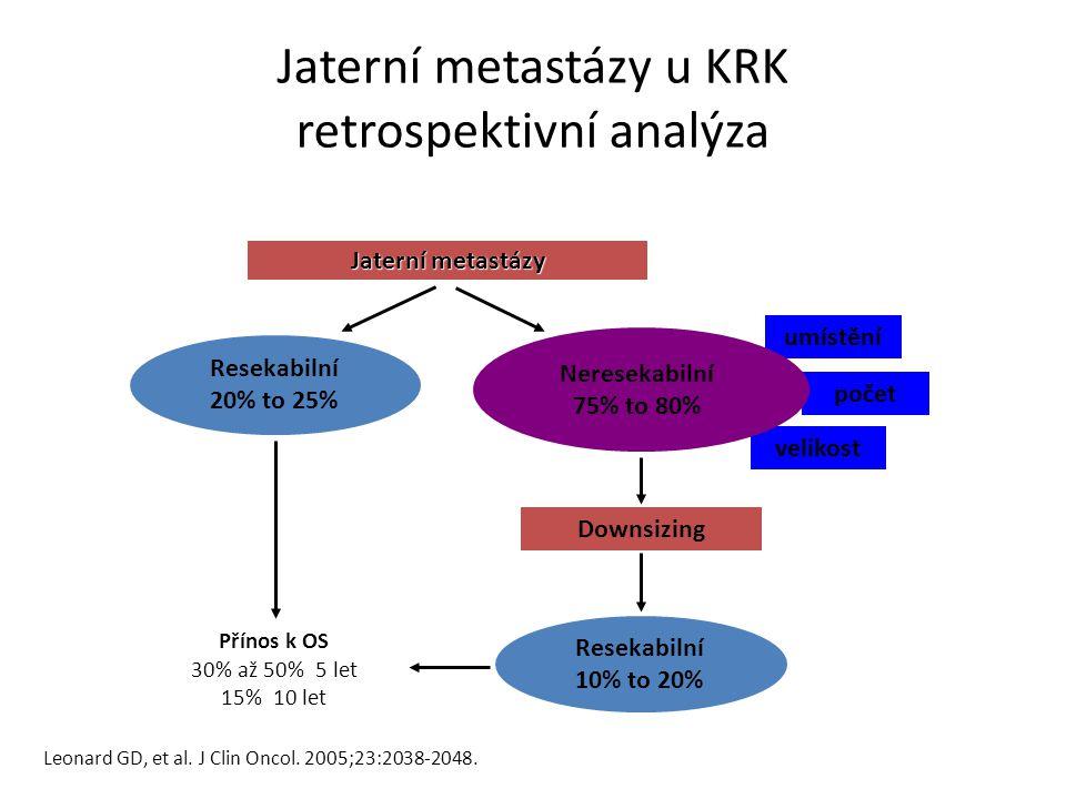 Jaterní metastázy u KRK retrospektivní analýza