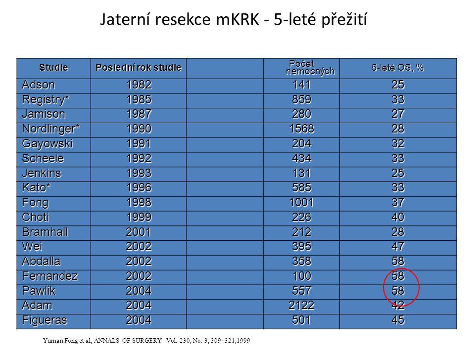 Jaterní resekce mKRK - 5-leté přežití