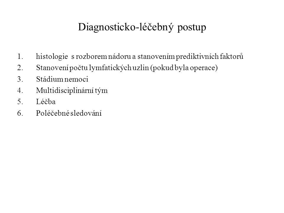 Diagnosticko-léčebný postup