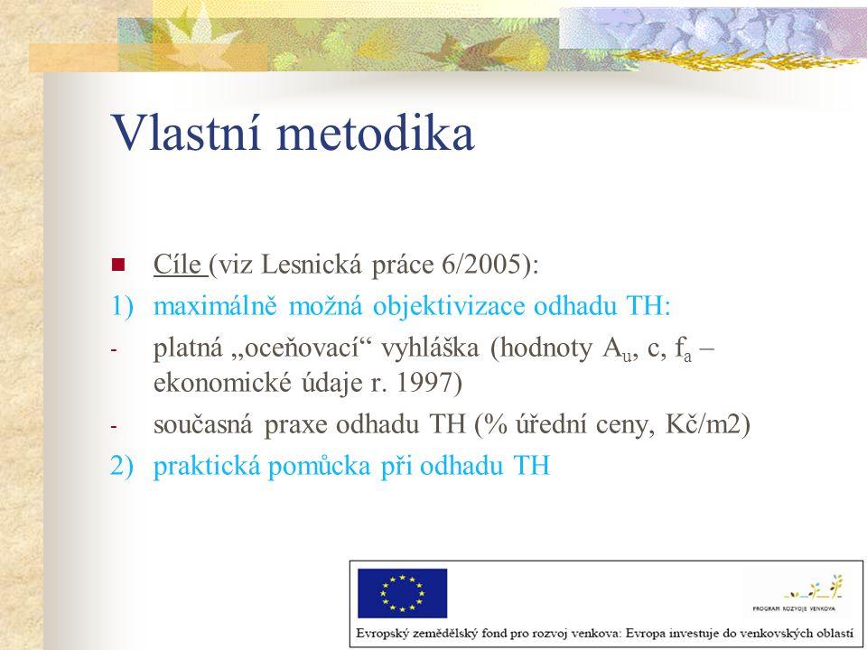 Vlastní metodika Cíle (viz Lesnická práce 6/2005):