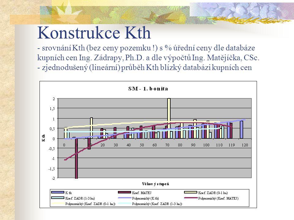 Konstrukce Kth - srovnání Kth (bez ceny pozemku