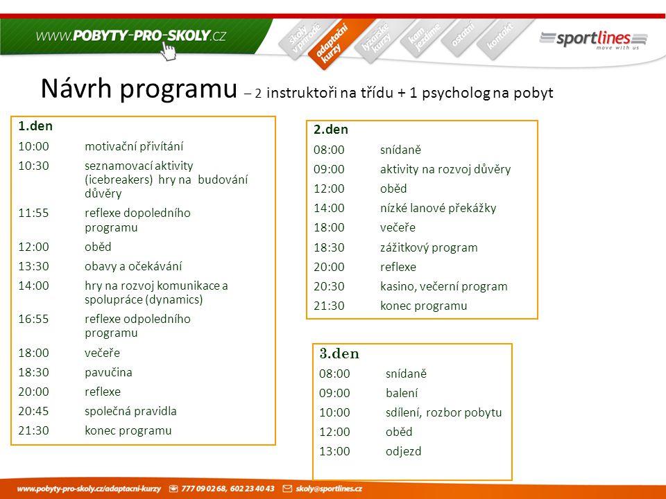 Návrh programu – 2 instruktoři na třídu + 1 psycholog na pobyt