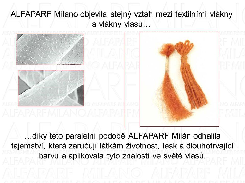 ALFAPARF Milano objevila stejný vztah mezi textilními vlákny a vlákny vlasů…