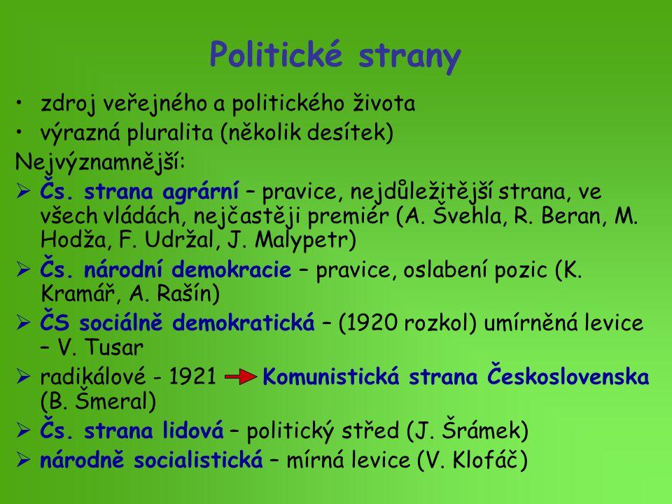 Politické strany zdroj veřejného a politického života