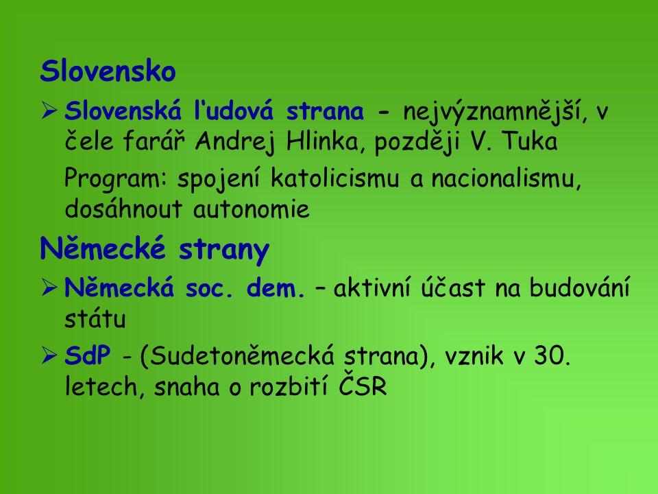 Slovensko Německé strany
