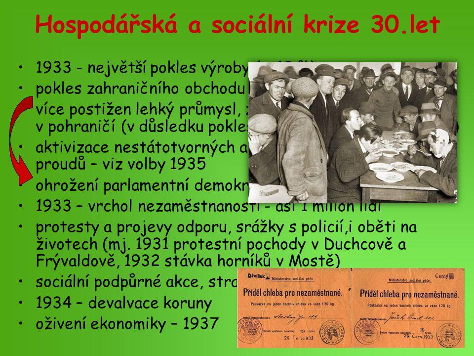 Hospodářská a sociální krize 30.let