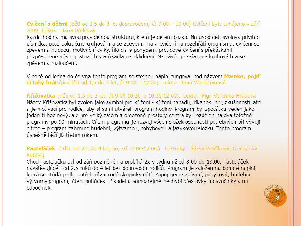 Cvičení s dětmi (děti od 1,5 do 3 let doprovodem, čt 9:00 – 10:00) Cvičení bylo zahájeno v září 2009. Lektor: Hana Uřídilová