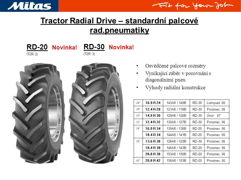 Tractor Radial Drive – standardní palcové rad.pneumatiky