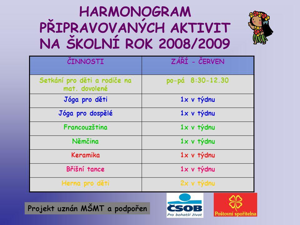 HARMONOGRAM PŘIPRAVOVANÝCH AKTIVIT NA ŠKOLNÍ ROK 2008/2009