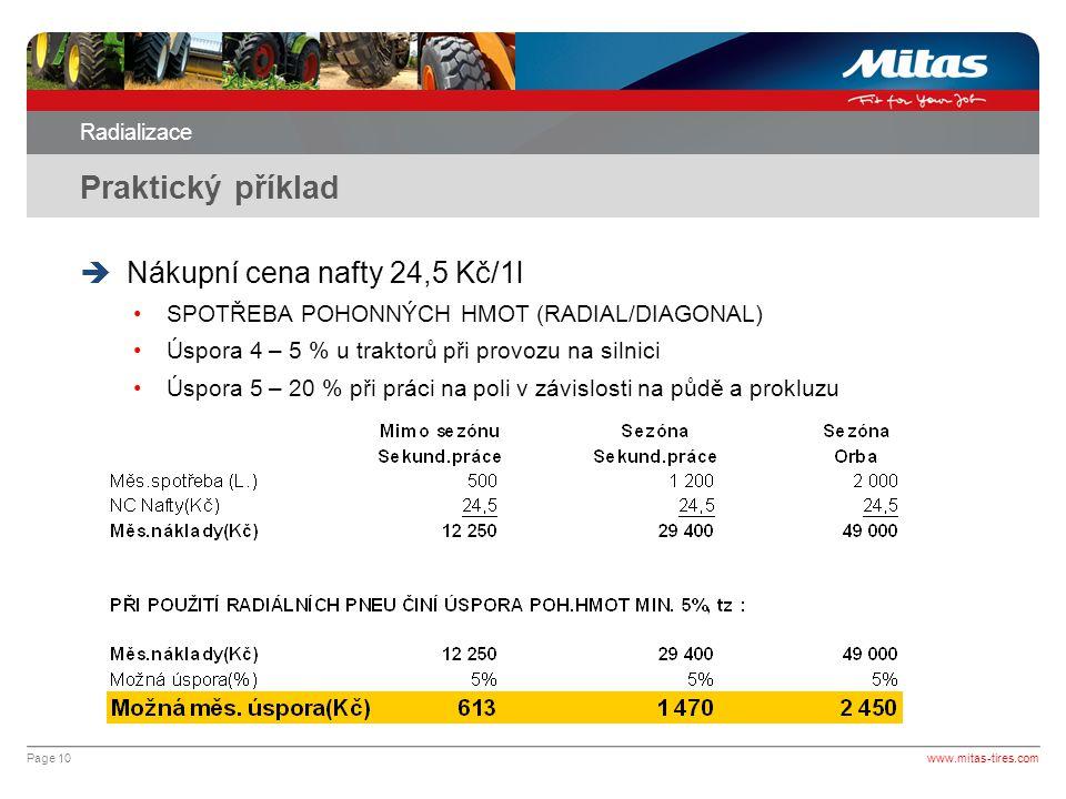 Praktický příklad Nákupní cena nafty 24,5 Kč/1l