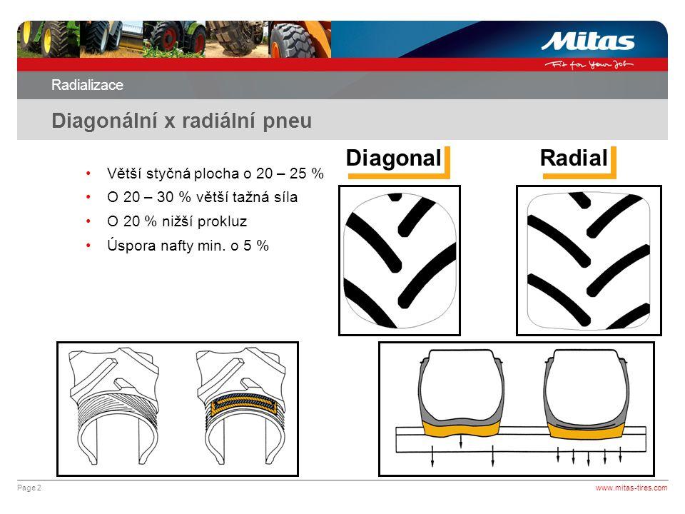 Diagonal Radial Diagonální x radiální pneu