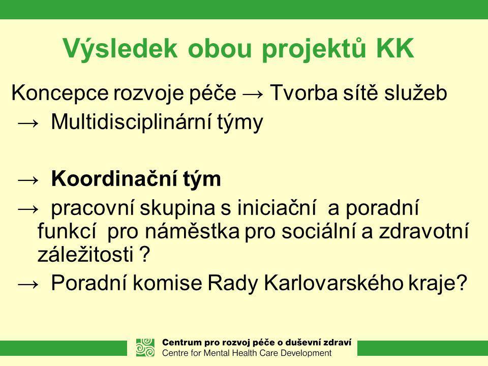 Výsledek obou projektů KK
