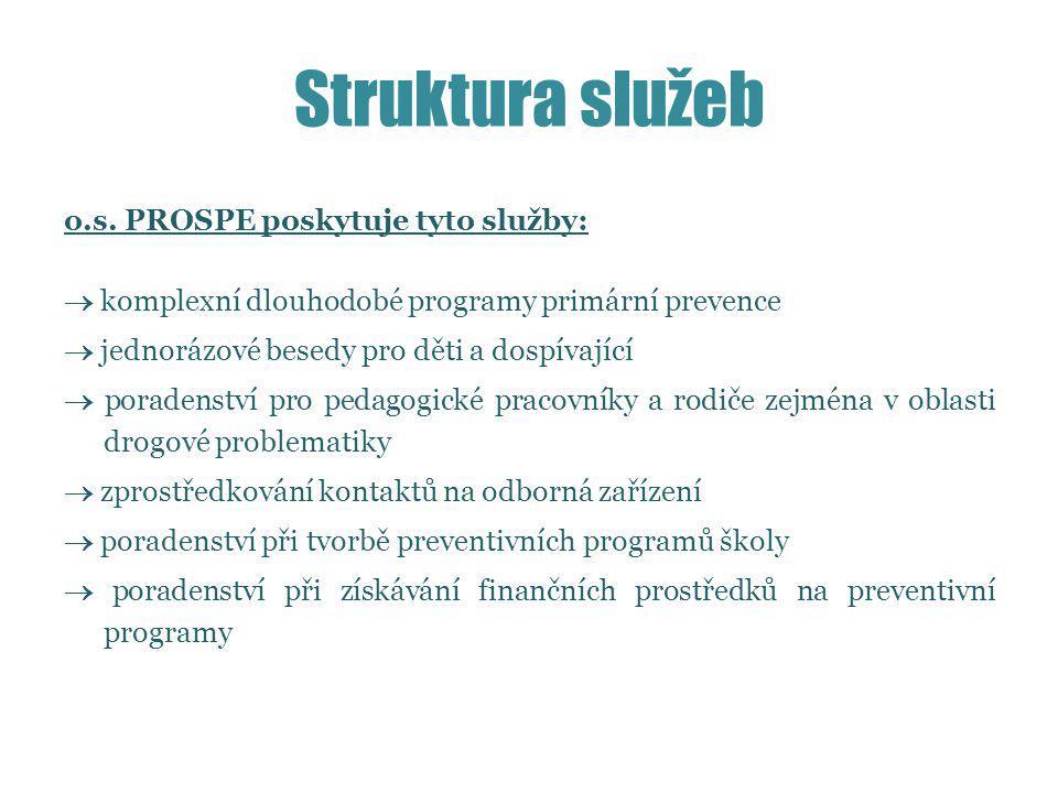 Struktura služeb o.s. PROSPE poskytuje tyto služby: