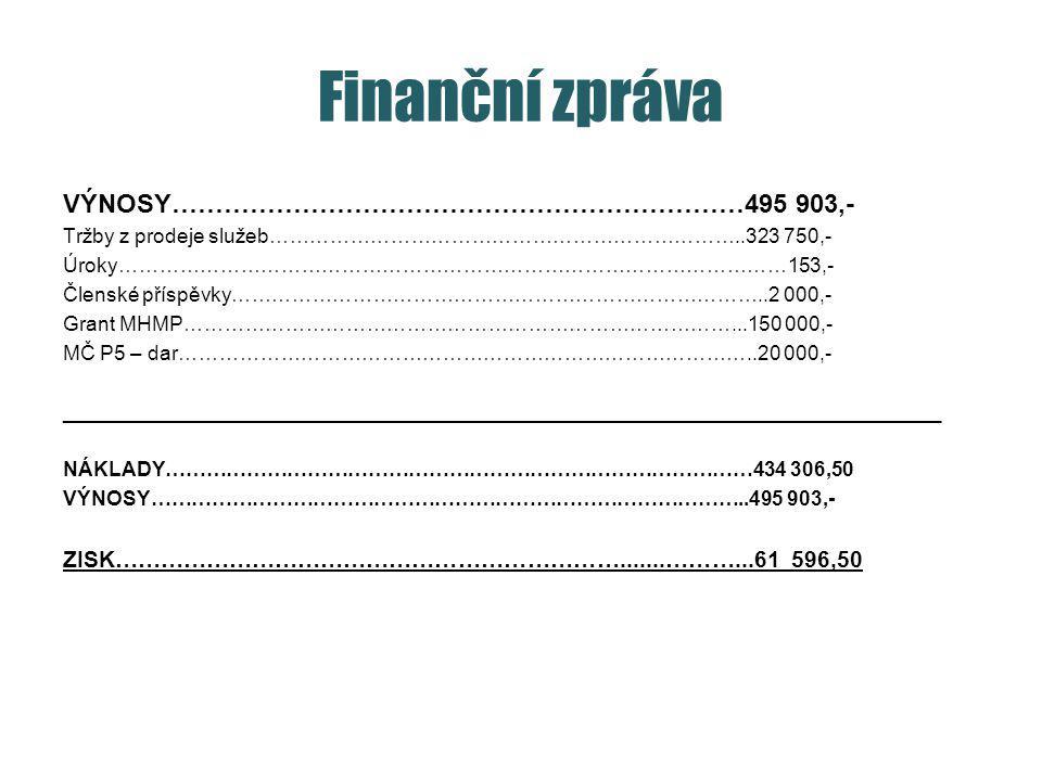 Finanční zpráva VÝNOSY…………………………………………………………495 903,-