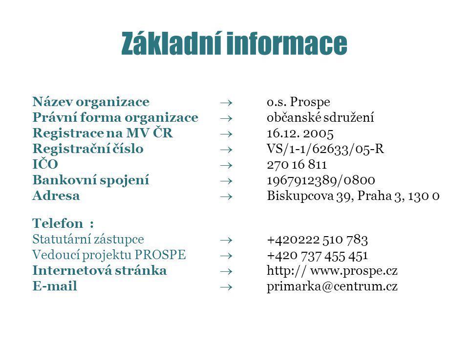 Základní informace Název organizace  o.s. Prospe