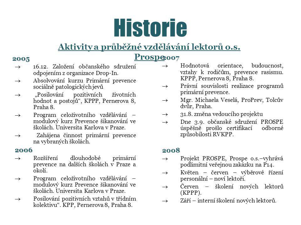 Aktivity a průběžné vzdělávání lektorů o.s. Prospe
