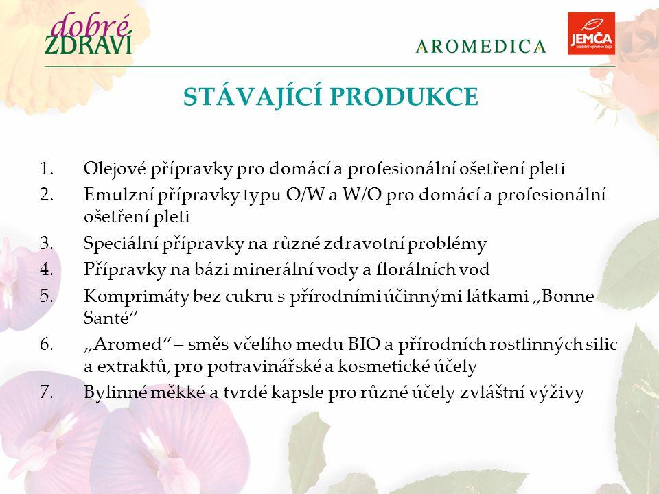 STÁVAJÍCÍ PRODUKCE Olejové přípravky pro domácí a profesionální ošetření pleti.