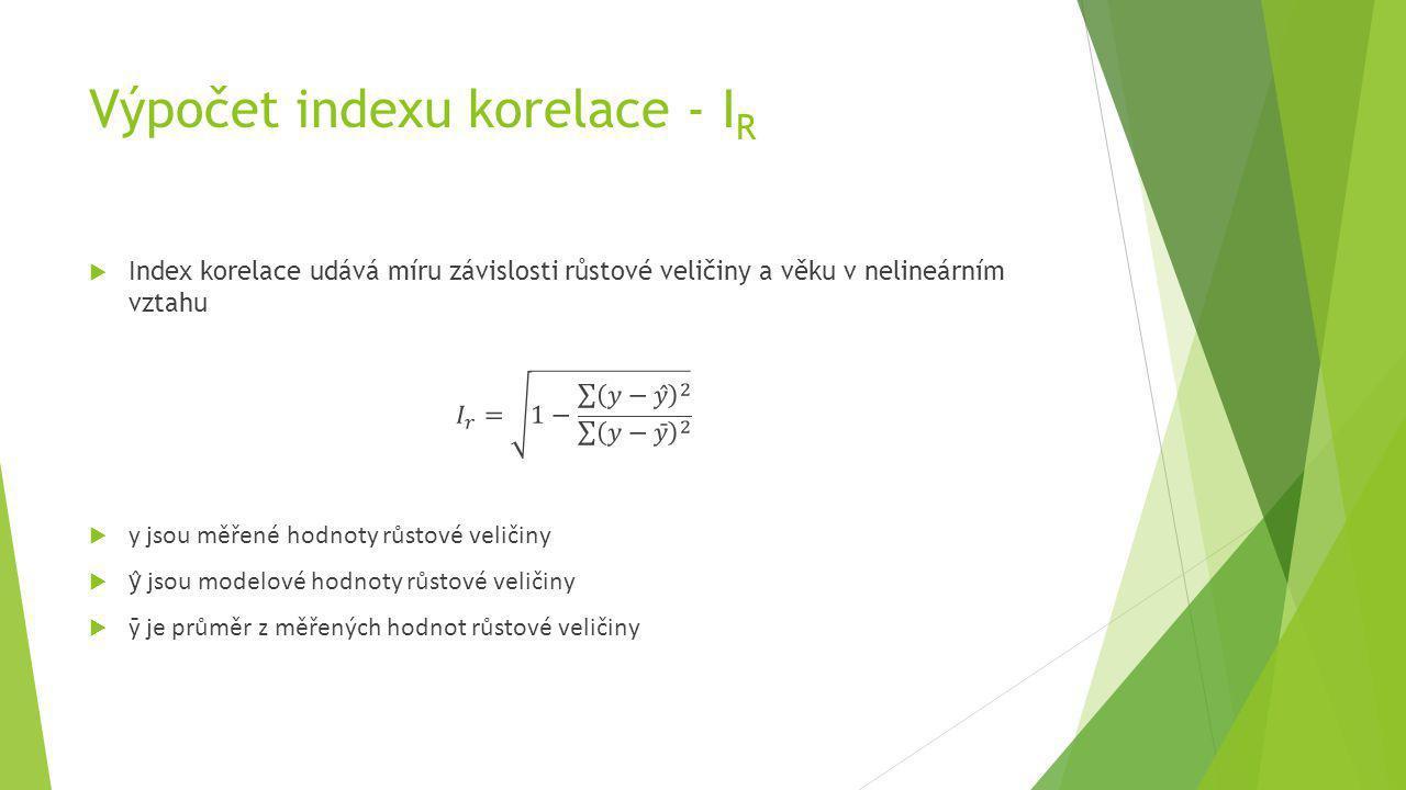 Výpočet indexu korelace - IR