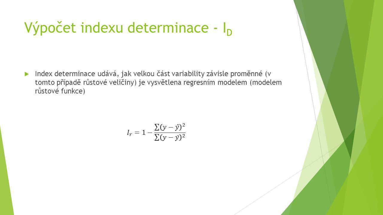 Výpočet indexu determinace - ID