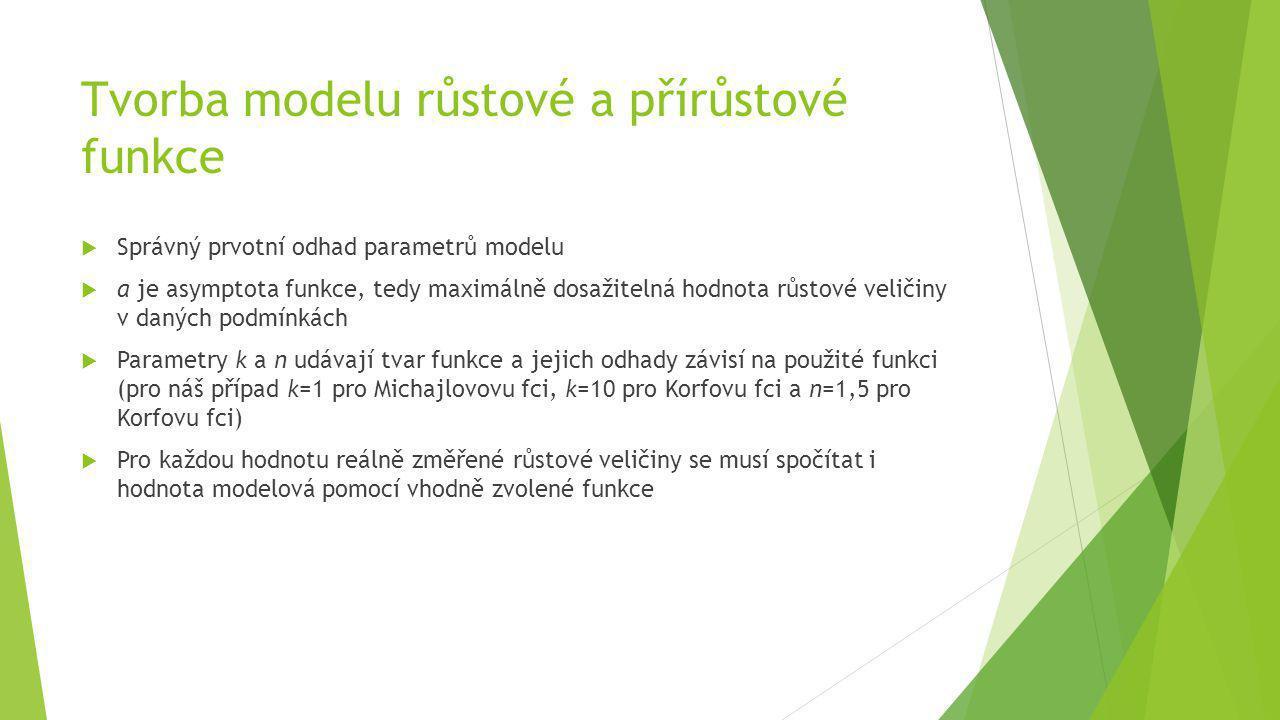 Tvorba modelu růstové a přírůstové funkce