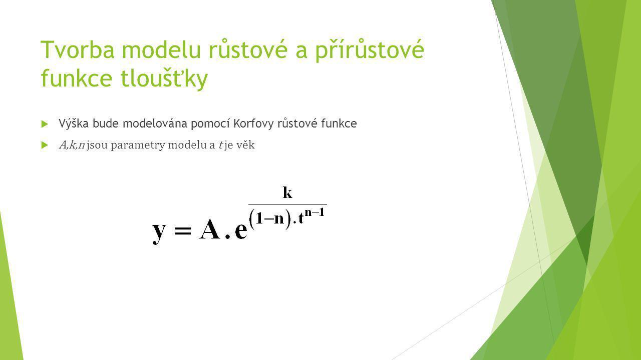 Tvorba modelu růstové a přírůstové funkce tloušťky