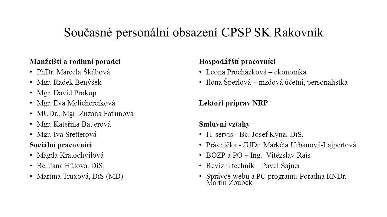 Současné personální obsazení CPSP SK Rakovník