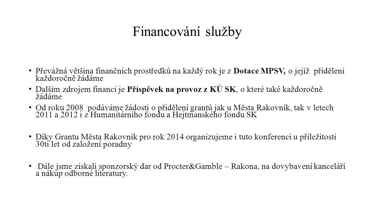 Financování služby Převážná většina finančních prostředků na každý rok je z Dotace MPSV, o jejíž přidělení každoročně žádáme.