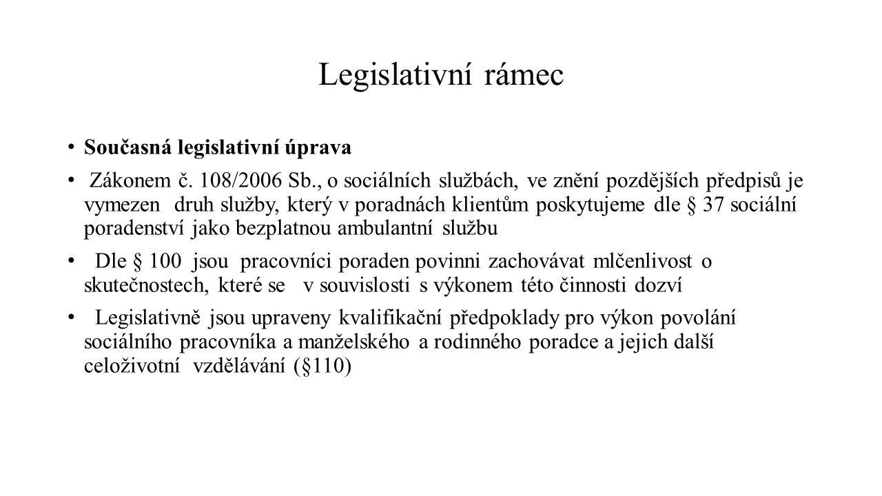 Legislativní rámec Současná legislativní úprava