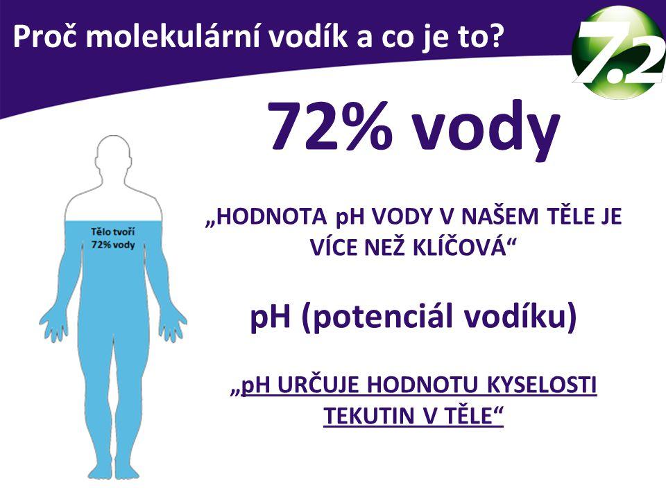 72% vody pH (potenciál vodíku) Proč molekulární vodík a co je to
