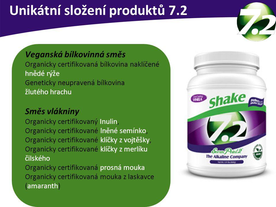 Unikátní složení produktů 7.2 7.2 SHAKE